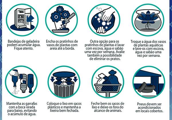 Todos juntos e unidos contra a Dengue, Zika, Chikunguya.
